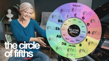 The Circle of Fifths: Quick Piano Lesson #Shorts